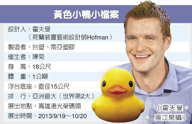 [教材]黃色小鴨 Rubber Duck craze sweeps the world