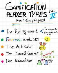 [遊戲]遊戲融入英語教學 : 下一步我希望能找更多的遊戲學習融入國中英語教學的資料